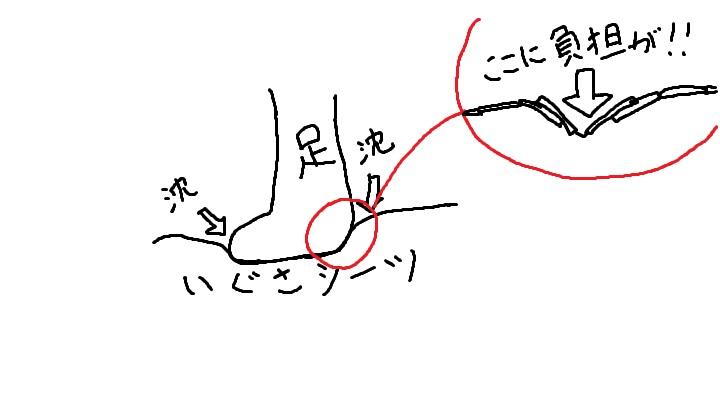 い草シーツ2