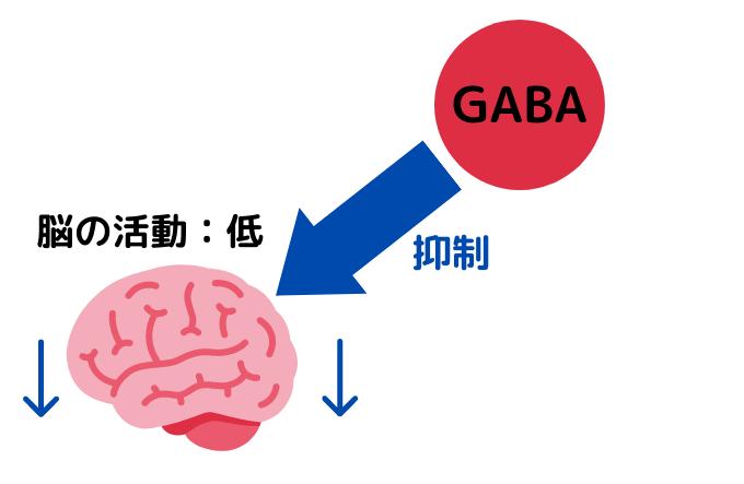 一流の頭脳1