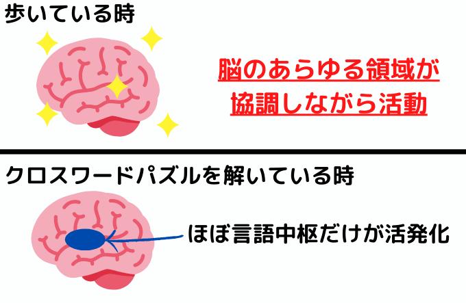 一流の頭脳17