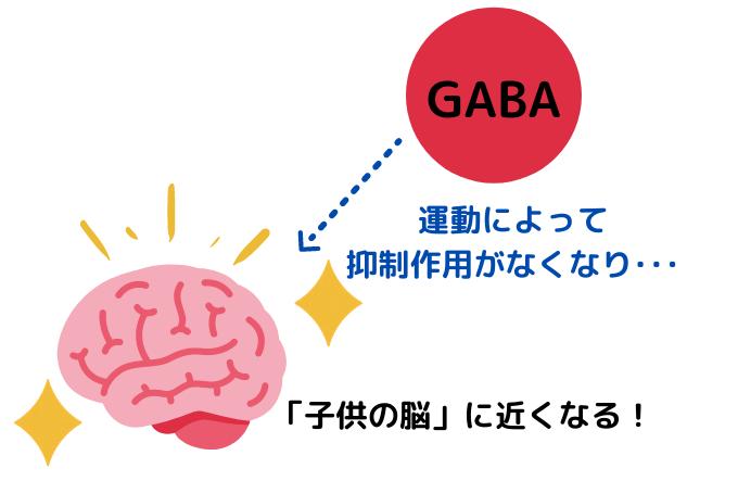 一流の頭脳2