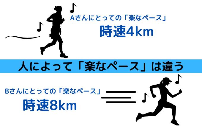スロージョギング1