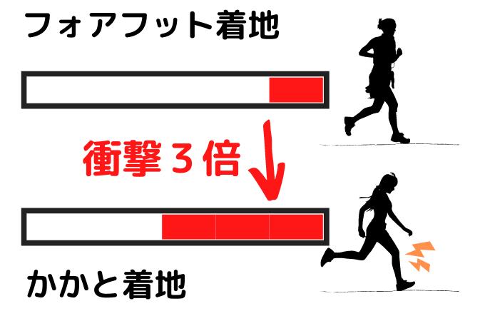 スロージョギング6