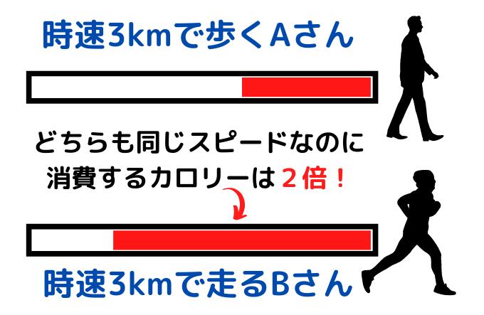 スロージョギング2