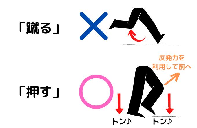 スロージョギング7