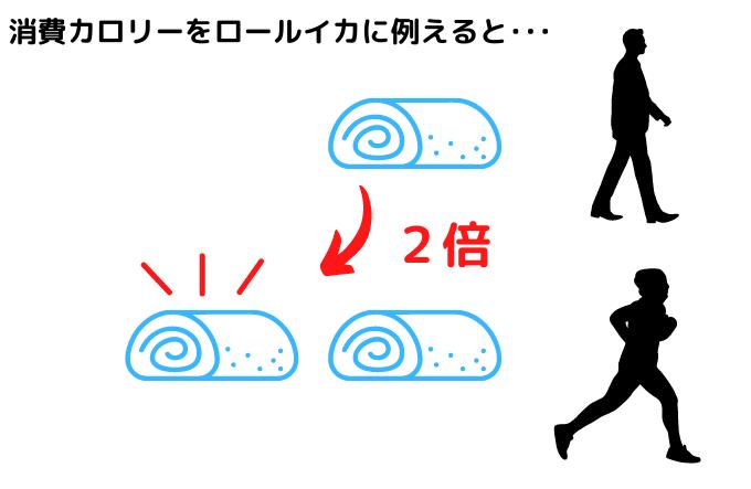 スロージョギング3