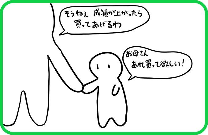 ゴッドファーザー4-4